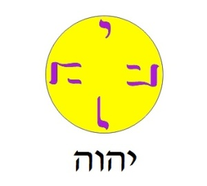 YHVH 4